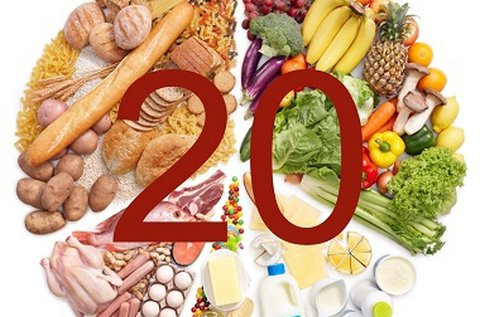 Laboratóriumi ételallergia szűrés 20 féle mintára