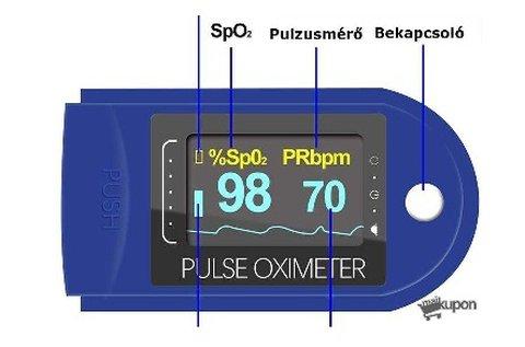 Pulzus- és véroxigénszint mérő pulzoximéter