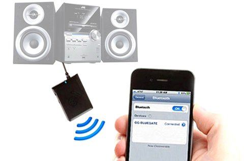 Bluetooth-os audió transzmitter